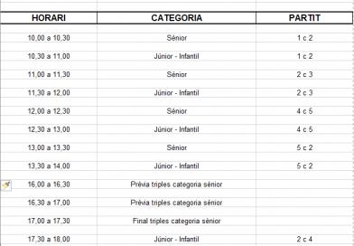 Calendari de partits del 3×3 de la categoria sènior