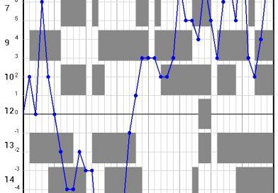 Crònica del júnior masculí, CBS: 63 – CN Terrassa B: 52