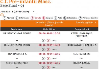 Dissabte i diumenge, tornem a fer la final a 8 del Campionat de Catalunya preinfantil masculí