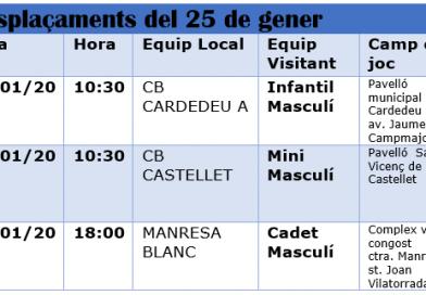 Calendari dels partits a fora del 25 de gener