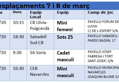 Desplaçaments del 7 i 8 de març